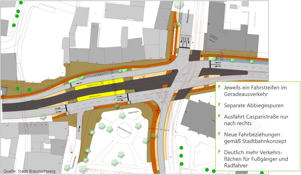 Vorläufige Planung für den Hagenmarkt aus dem Verkehrsgutachten. Quelle: Stadt Braunschweig